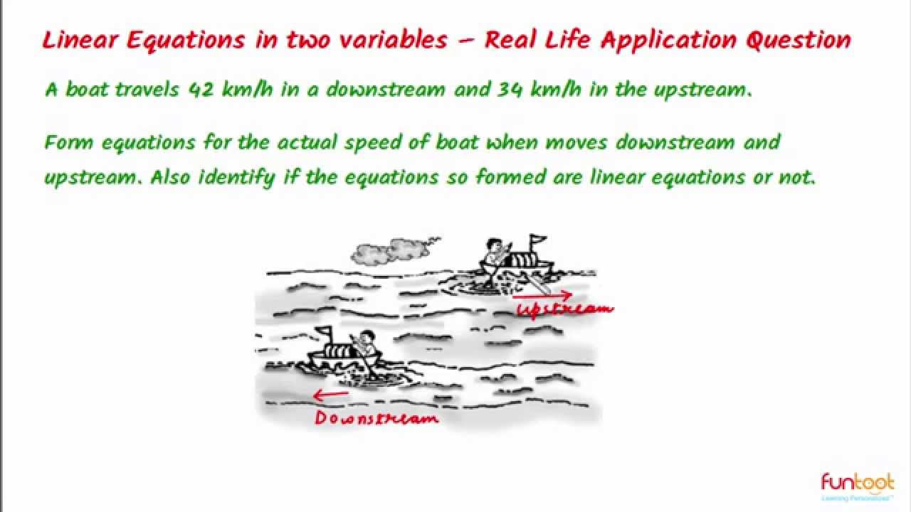 linear equations in the real world Linear equations occur frequently in all mathematics and their applications in physics and engineering, partly because non-linear systems are often well approximated by linear equations this article considers the case of a single equation with coefficients from the field of real numbers , for which one studies the real solutions.