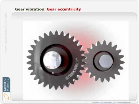 Utilizing Vibration Analysis to Detect Gearbox Faults