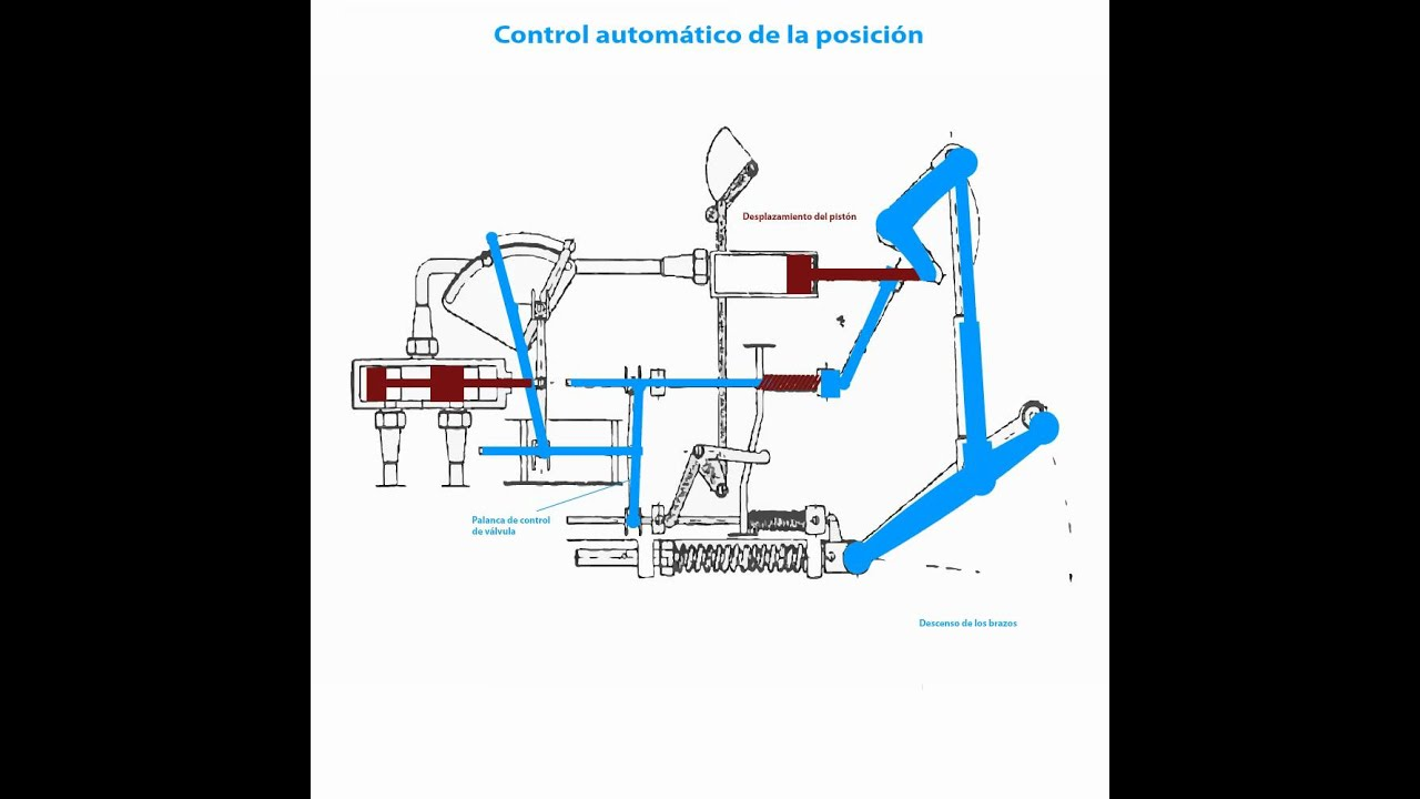 X700 Signature Series Tractor further Agspares co besides Garrett GTX3582R Turbocharger  p 117 additionally AG OUO6059 300 19 09AUG00 1 moreover L F194 plow 001. on john deere diagram