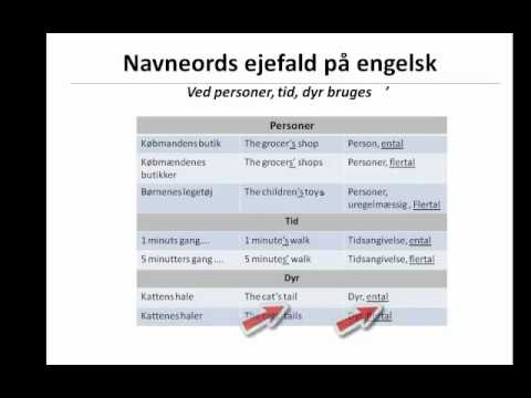 engelsk grammatik Learn english with our free online grammar exercises, reference.