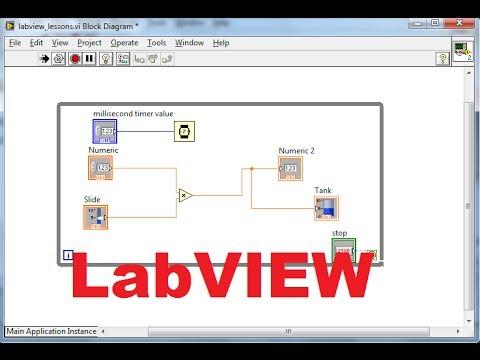 Labview basics | simbotics.
