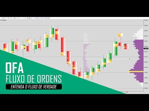 Order Flow Trading