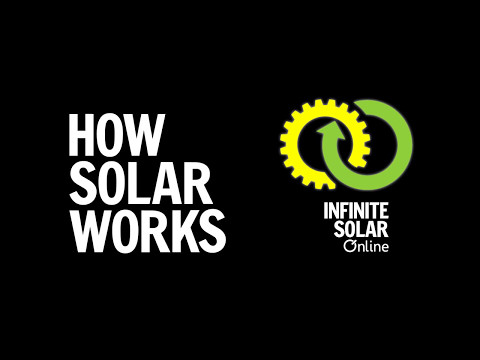Home Solar Power System (PEDCO LTD)