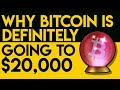 Andreas M. Antonopoulos talks Blockchain
