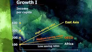 Economic Growth Around the World