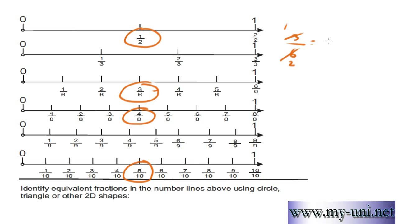 20+ [ Identifying Equivalent Fractions Worksheet ] | Search ...