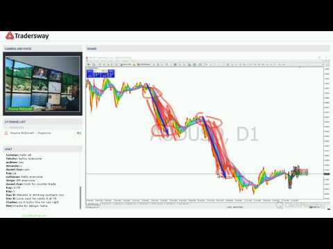 Forex Trading Strategy Webinar Video For Today: (LIVE  Tuesday April 4, 2017)