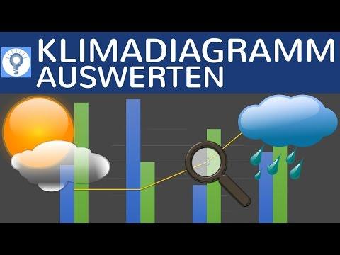 Klimadiagramme Auswerten - Wie Lese, Analysiere Und Interpretiere Ich Klimadiagramme?