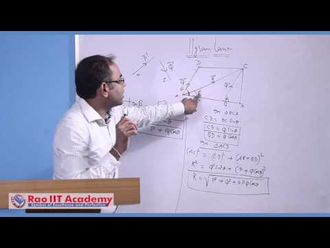 Vectors Law of Addition and its Applications - IIT JEE Main and Advanced Physics Video Lecture
