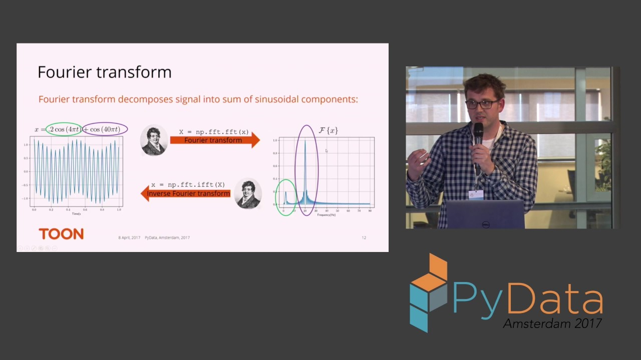 Cees Taal | Smoothing your data with polynomial fitting: a signal  processing perspective