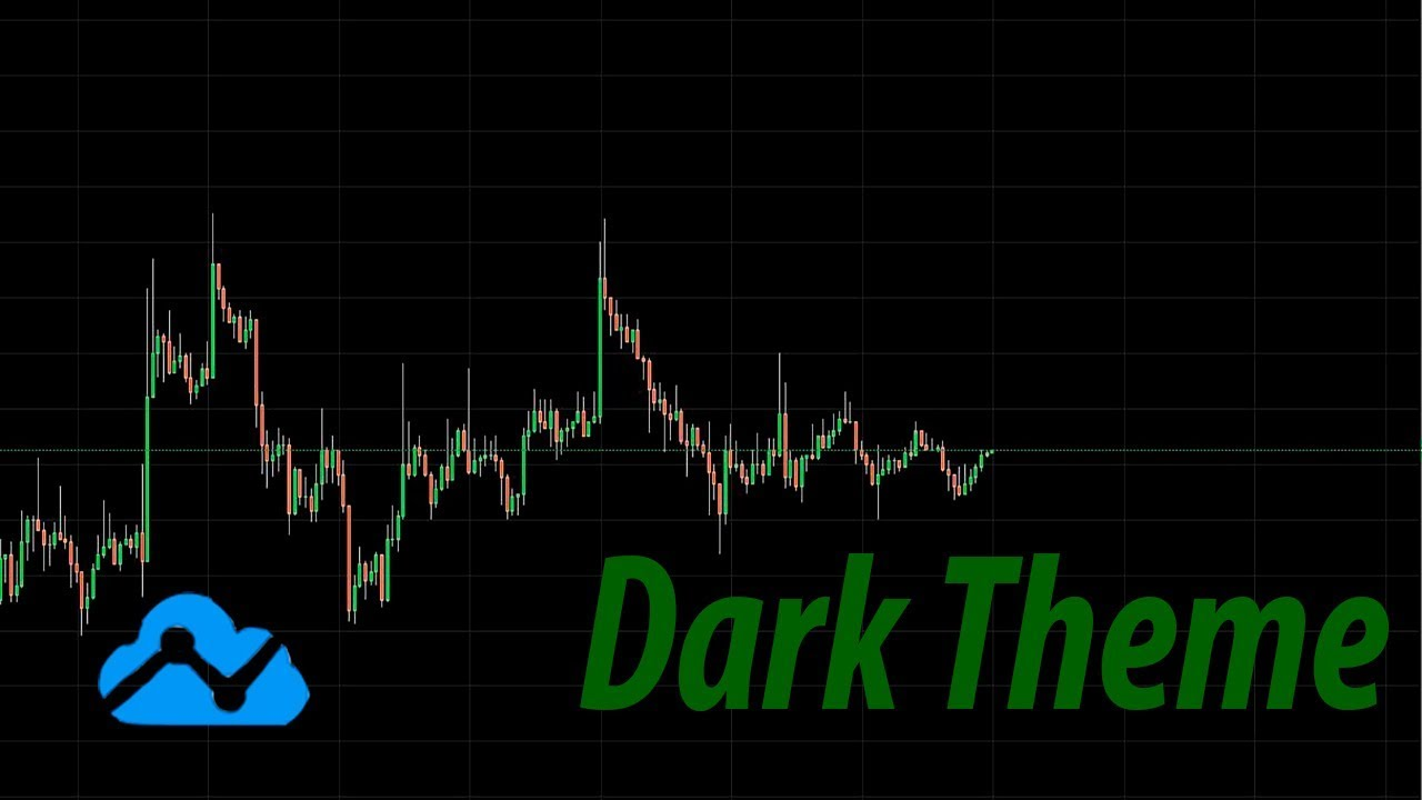 Tradingview Dark Mode - TRADING
