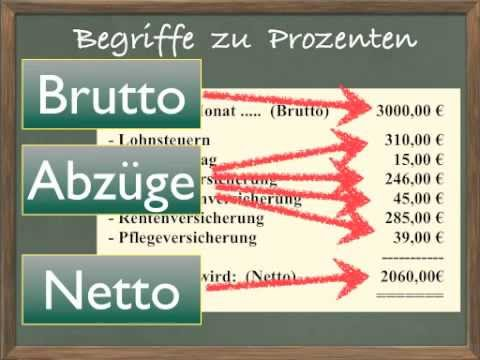 ma053 brutto netto youtube. Black Bedroom Furniture Sets. Home Design Ideas