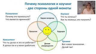 Мастер-класс «Стратегический Коучинг - от А до Я»