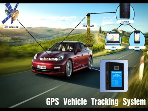 Gps Tracking Call  For Gps Vehicle Tracking System In Uae
