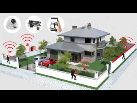 D-FENCE Intrusion Detection Security