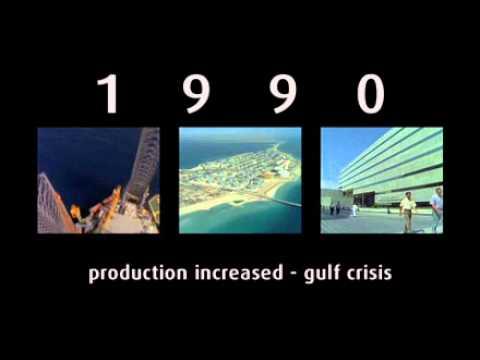 History of Saudi Aramco
