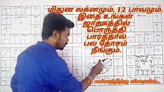 Mithuna Lagna 2020 Tamil | Mithunam Accurate calculation|மிதுன லக்னம்| 12bavam | VivekAstrology | VA