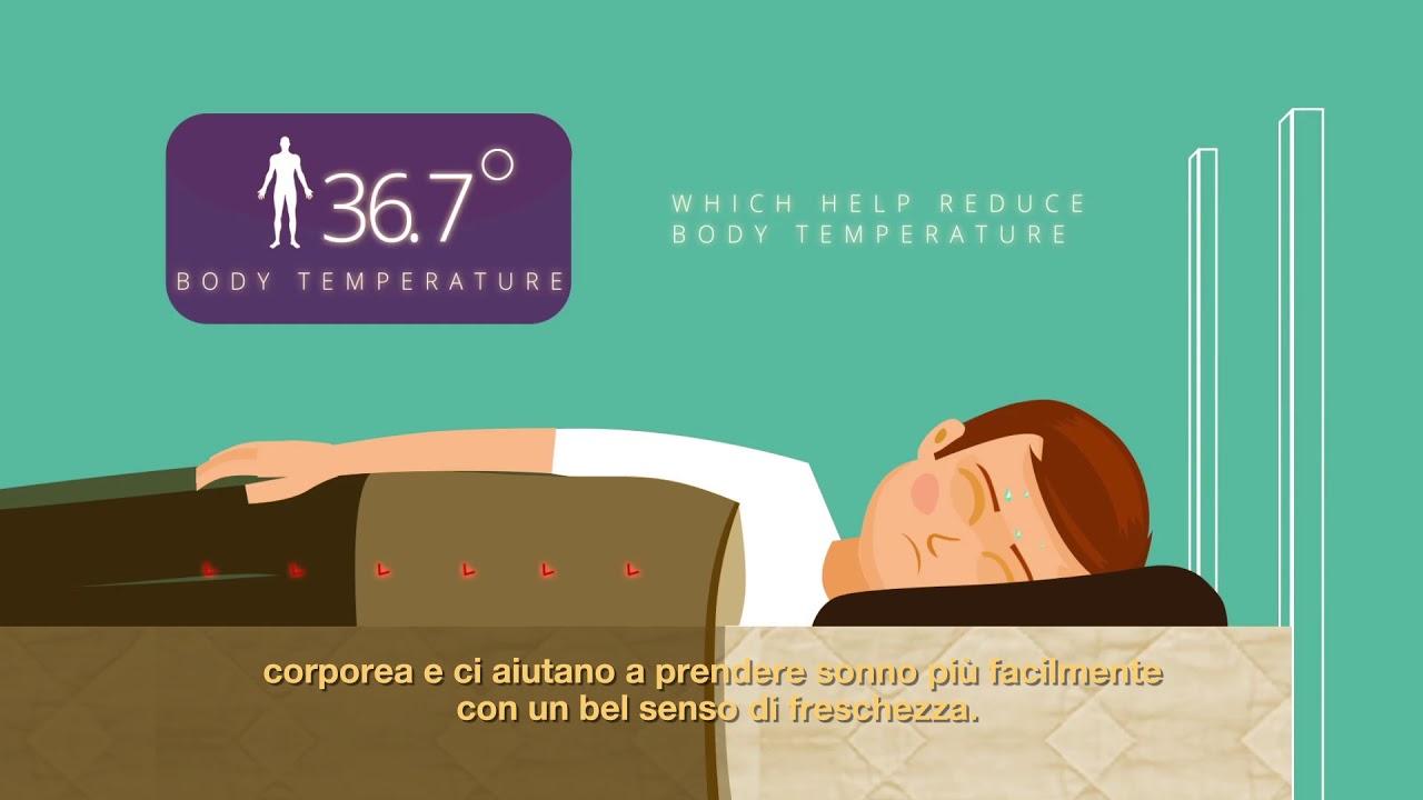 Materassi Body Memory.Boyteks Tessuti Per Materassi Cooler Youtube
