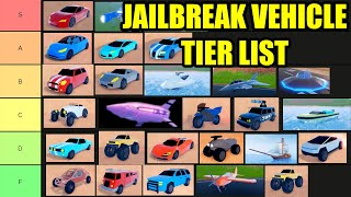 Jailbreak VEHICLE TIER LIST  | Roblox Jailbreak