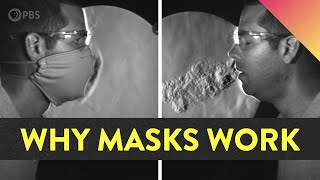 How Well Do Masks Work?  (Schlieren Imaging In Slow Motion!)