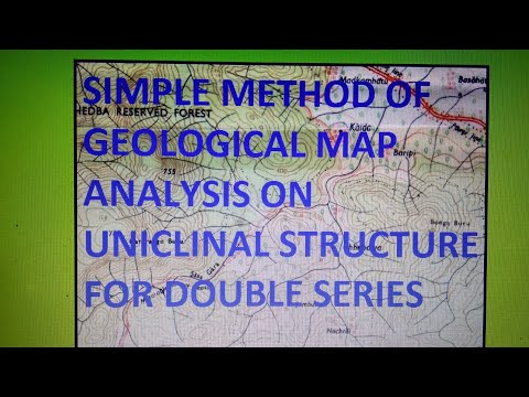 Geological Profile on uniclinal structure of double series