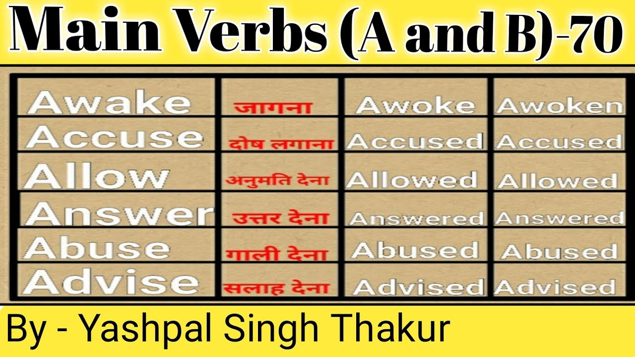 List Of 70 Main Verbs With Hindi Meaning Related A And B By