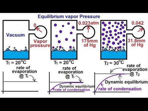 diagram of vapor pressure chemistry liquids and solids  47 of 59  phase change  chemistry liquids and solids  47 of 59  phase change