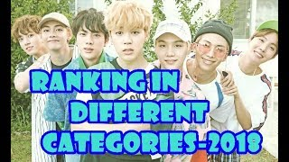 BTS Ranking in Different Categories-2018 (with videos)