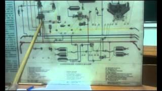 видео Тормозная система тепловоза 2ТЭ10В