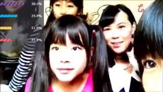 「ヒペリカム(福岡県)」(2014.11.08)より。 メンバーでファッションショ...