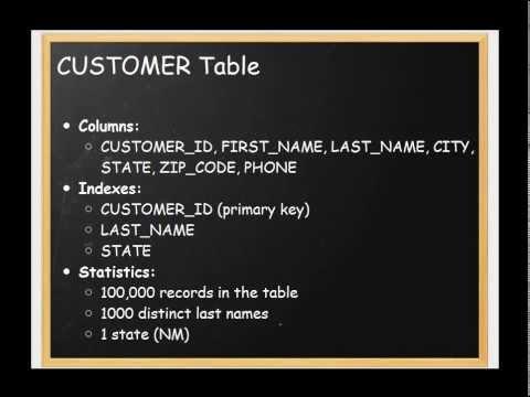 Java Break, Consuming Third Party Data
