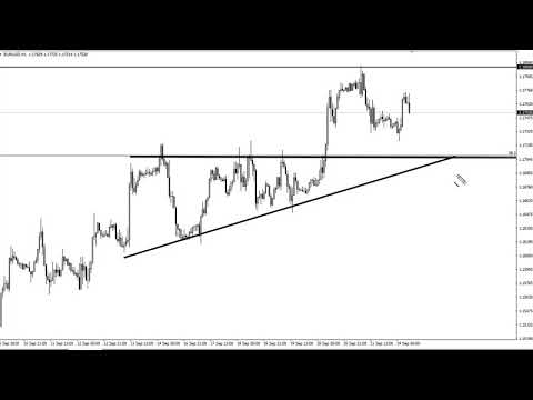 EUR/USD Technical Analysis for September 25, 2018 by FXEmpire.com