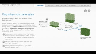 $10,000 Paypal working Capital loan. How does it work & is it worth it?