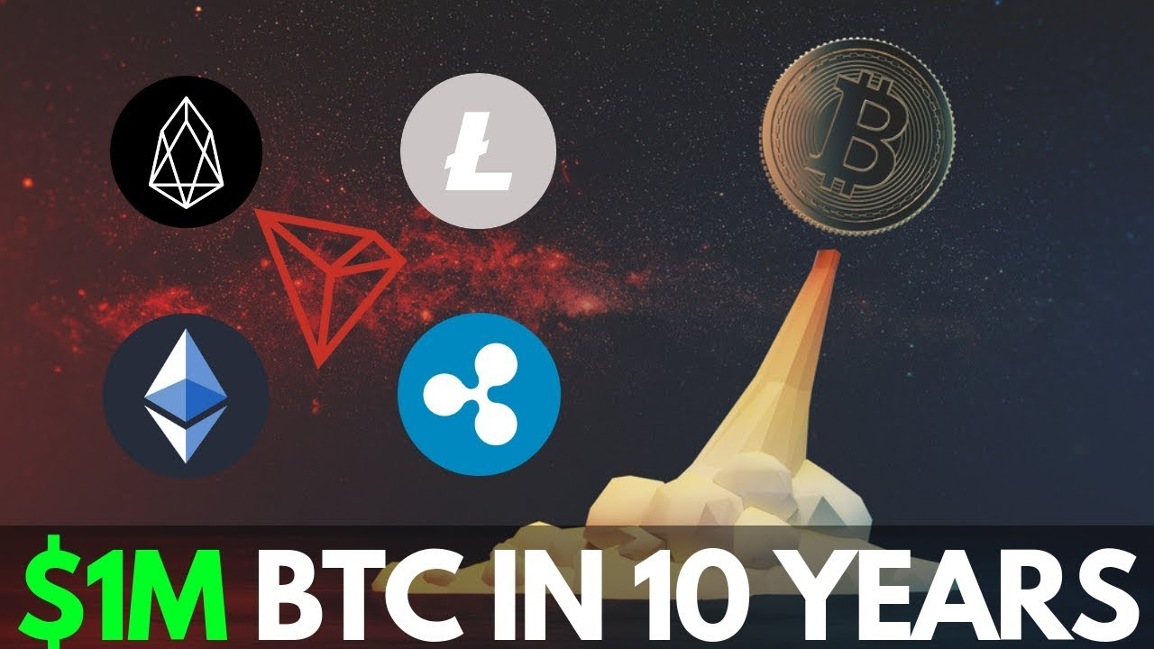 geriausia diena prekiauti cryptocurrency