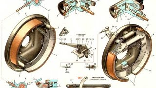 Особенности тормозных цилиндров старого и нового образца автомобилей ЗАЗ