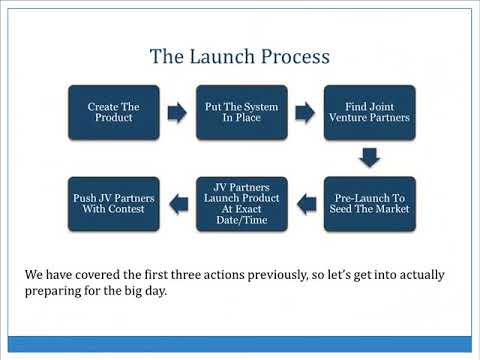 The simplest money making system: Psychology in marketing and the launch process