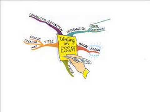 How To Make A Mind Map - Version 2