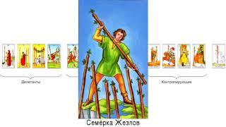 Двадцать уроков Таро. Урок 7. Часть 1. Позитивные карты масти Жезлов.
