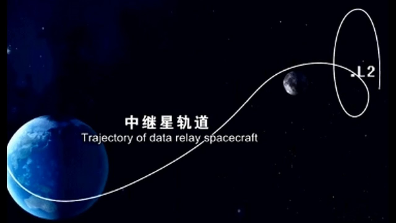 china-boosts-its-lunar-mission-with-satellite-to-talk-to-dark-side-of-the-moon