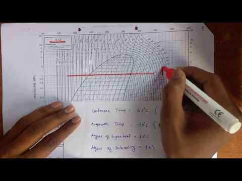 How To Read P H Chart Explained With Numerical