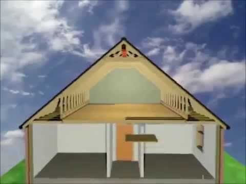 Roof Space Structural Overview Www Jgm Ni Com Youtube