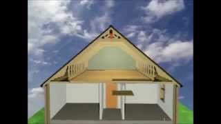 Attic Truss Spans Woodworking Projects Amp Plans