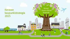 Keravan kaupunkistrategia 2025