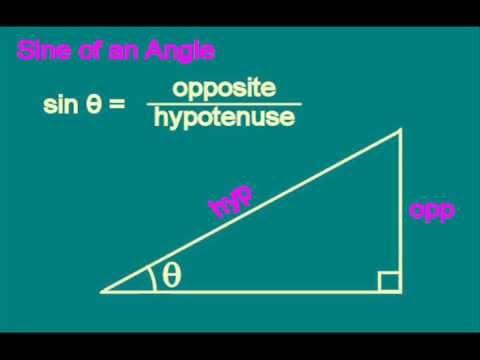 Trigonometry Lessons Part 1: Definitions
