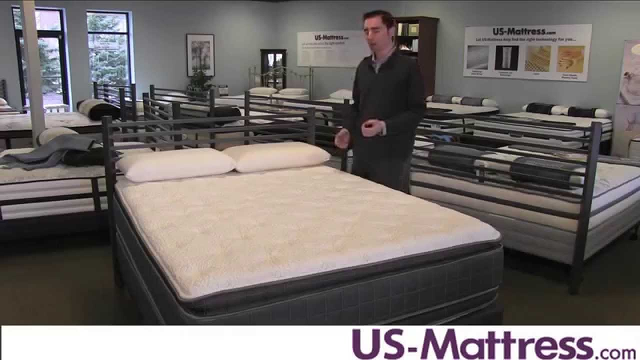 Sleep Inc by Corsicana 280 Double Sided Pillow Top Mattress YouTube