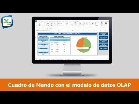 03-cuadro-de-mando-aplicando-el-modelo-de-datos-olap-excel-2013