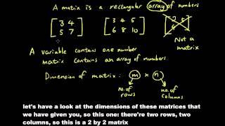 Matrices lesson 1 - What is a matrix, dimension of a matrix, elements of a matrix.