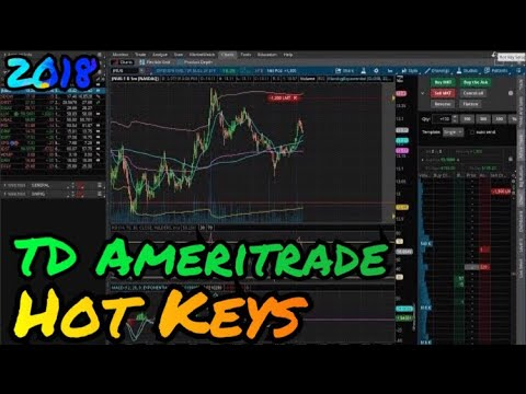 Locking Profits On A Day Trade Using TD Ameritrade TOS
