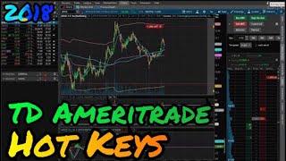 Locking Profits On A Day Trade Using TD Ameritrade TOS