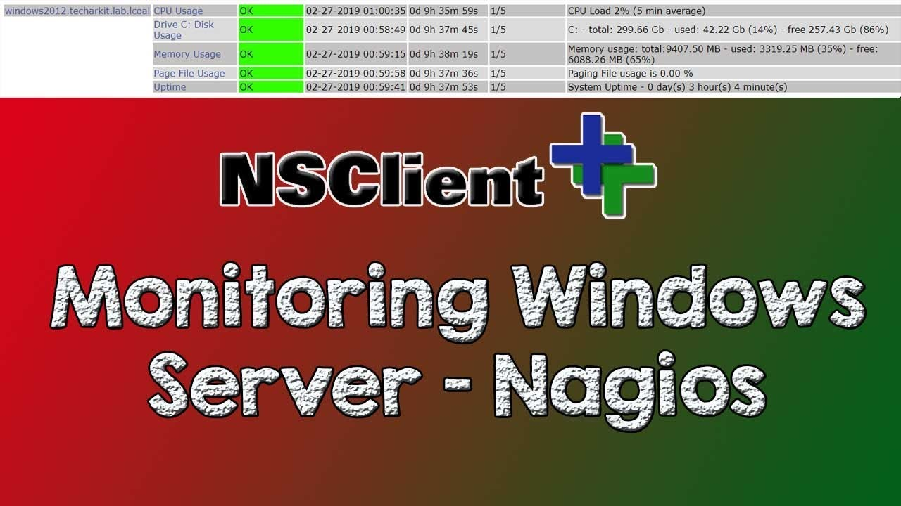 Nagios Core Monitoring Windows Server Using NSClient++ | Tech Arkit